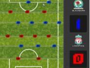 Soccer: Premier League